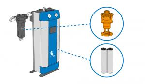 The difference between compressed air dryers and water separators